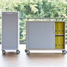 REISS, REISS Containersystem